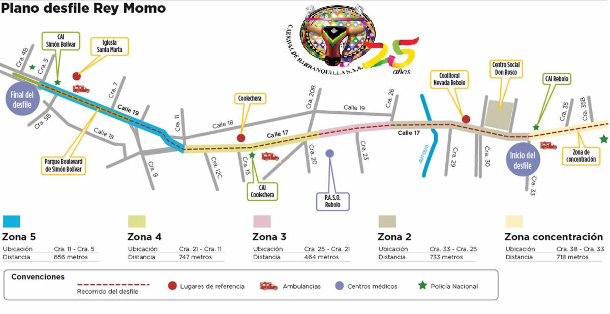 'La cumbia une a los pueblos' en el Desfile del Rey Momo 2017